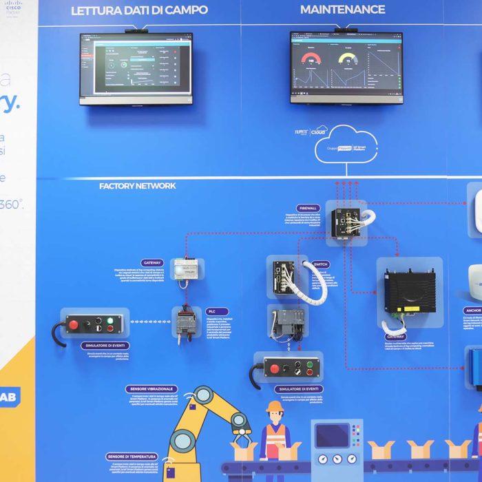 Gruppo Filippetti inaugura a Bologna il nuovo Digital Lab per lo Smart Manufacturing.